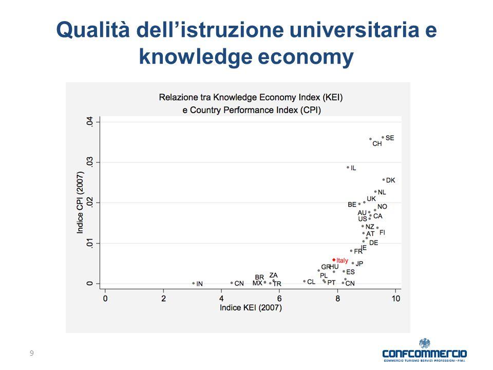 Qualità dell'istruzione universitaria e knowledge economy 9
