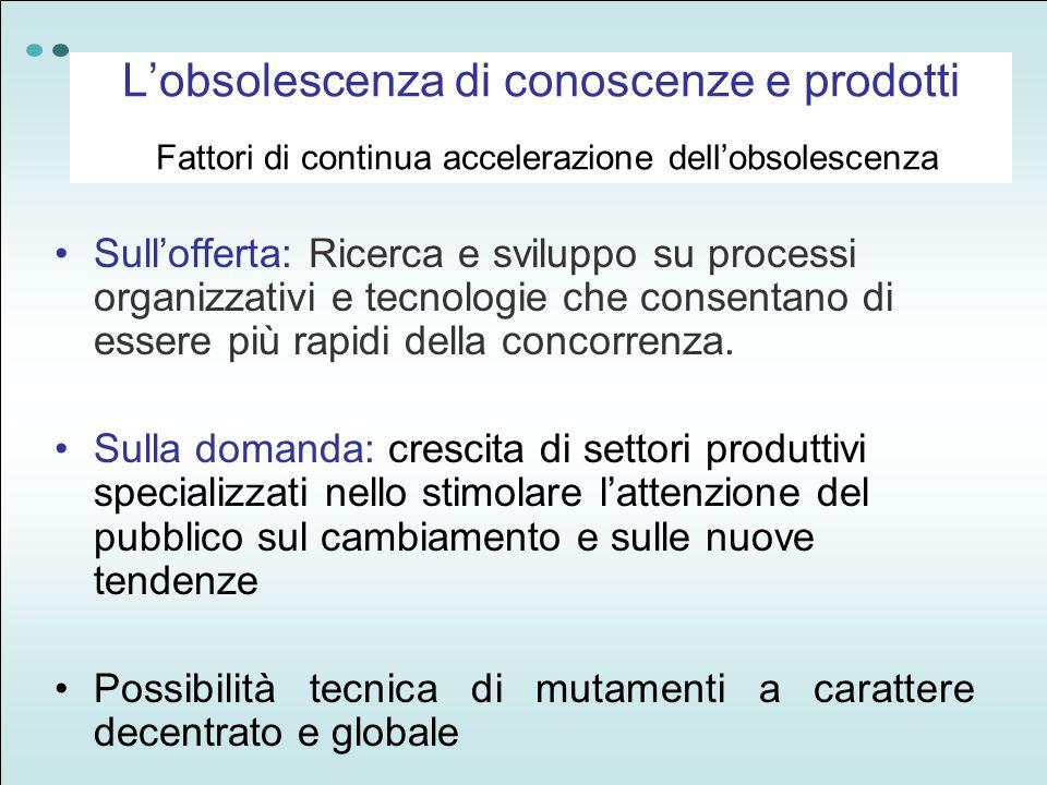 L'obsolescenza di conoscenze e prodotti Fattori di continua accelerazione dell'obsolescenza Sull'offerta: Ricerca e sviluppo su processi organizzativi e tecnologie che consentano di essere più rapidi della concorrenza.
