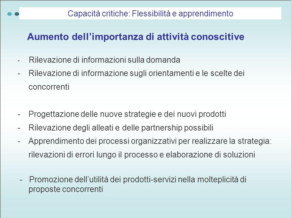 Capacità critiche: Flessibilità e apprendimento - Rilevazione di informazioni sulla domanda -Rilevazione di informazione sugli orientamenti e le scelte dei concorrenti -Progettazione delle nuove strategie e dei nuovi prodotti -Rilevazione degli alleati e delle partnership possibili -Apprendimento dei processi organizzativi per realizzare la strategia: rilevazioni di errori lungo il processo e elaborazione di soluzioni - Promozione dell'utilità dei prodotti-servizi nella molteplicità di proposte concorrenti Aumento dell'importanza di attività conoscitive