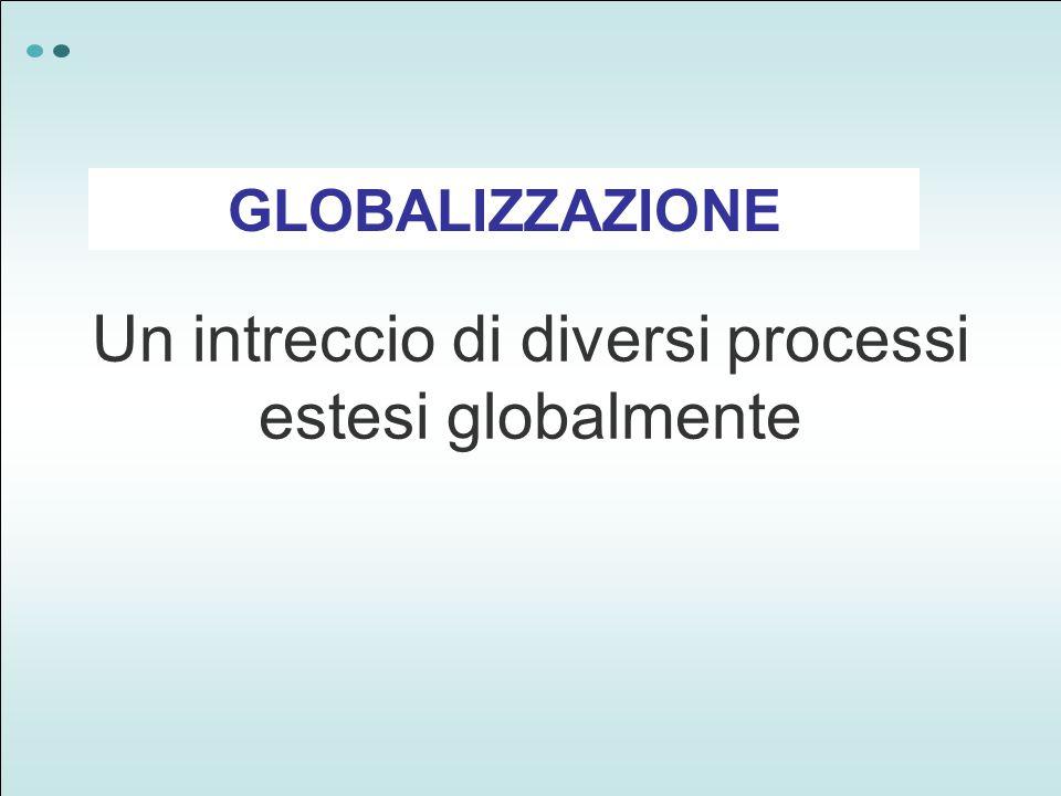 Un intreccio di diversi processi estesi globalmente GLOBALIZZAZIONE