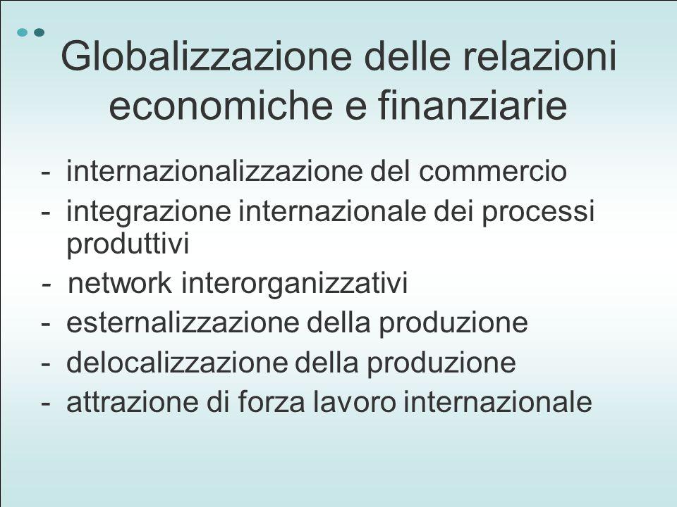 Globalizzazione delle relazioni economiche e finanziarie -internazionalizzazione del commercio -integrazione internazionale dei processi produttivi - network interorganizzativi -esternalizzazione della produzione -delocalizzazione della produzione -attrazione di forza lavoro internazionale