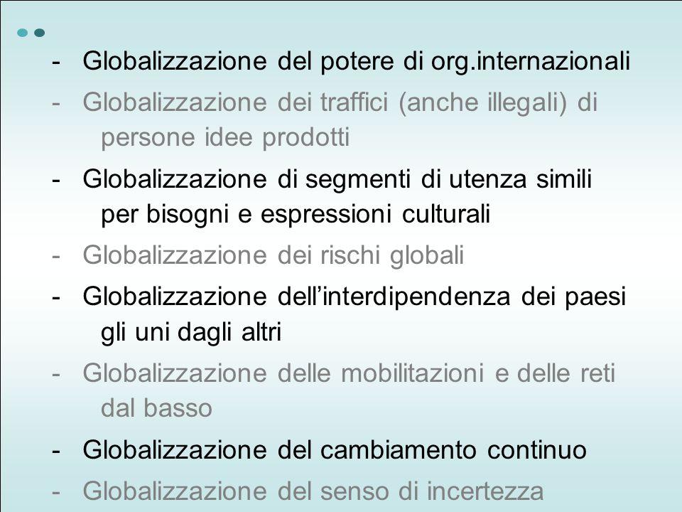- Globalizzazione del potere di org.internazionali - Globalizzazione dei traffici (anche illegali) di persone idee prodotti - Globalizzazione di segmenti di utenza simili per bisogni e espressioni culturali - Globalizzazione dei rischi globali - Globalizzazione dell'interdipendenza dei paesi gli uni dagli altri - Globalizzazione delle mobilitazioni e delle reti dal basso - Globalizzazione del cambiamento continuo - Globalizzazione del senso di incertezza
