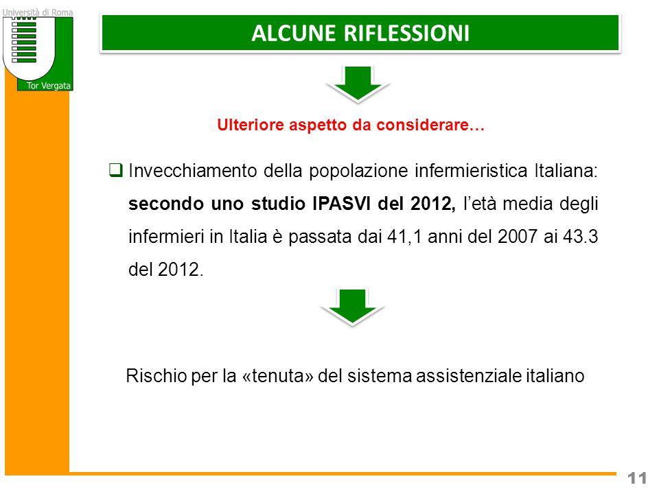11  Invecchiamento della popolazione infermieristica Italiana: secondo uno studio IPASVI del 2012, l'età media degli infermieri in Italia è passata dai 41,1 anni del 2007 ai 43.3 del 2012.