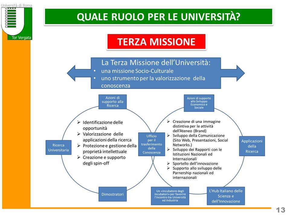 QUALE RUOLO PER LE UNIVERSITÀ TERZA MISSIONE 13