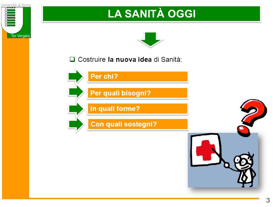 3 LA SANITÀ OGGI 3  Costruire la nuova idea di Sanità: Per chi.