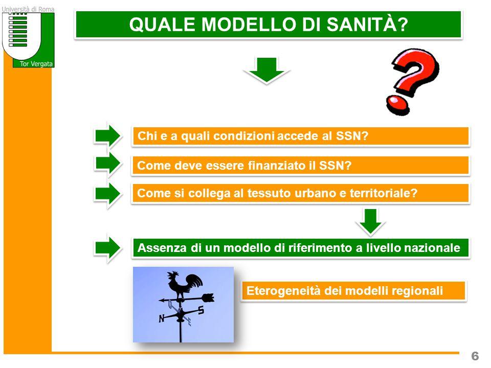 6 QUALE MODELLO DI SANITÀ. 6 Chi e a quali condizioni accede al SSN.