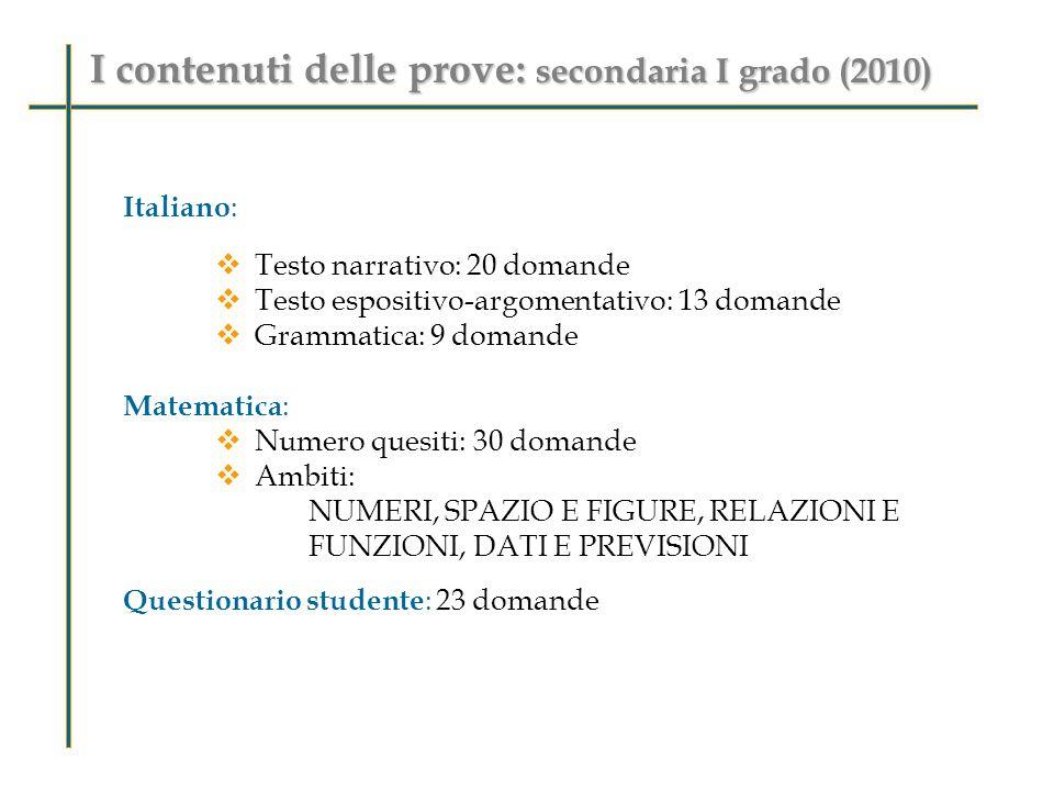 I contenuti delle prove: secondaria I grado (2010) Italiano :  Testo narrativo: 20 domande  Testo espositivo-argomentativo: 13 domande  Grammatica: 9 domande Matematica :  Numero quesiti: 30 domande  Ambiti: NUMERI, SPAZIO E FIGURE, RELAZIONI E FUNZIONI, DATI E PREVISIONI Questionario studente : 23 domande