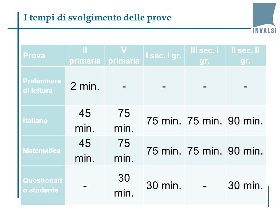 I tempi di svolgimento delle prove Prova II primaria V primaria I sec.