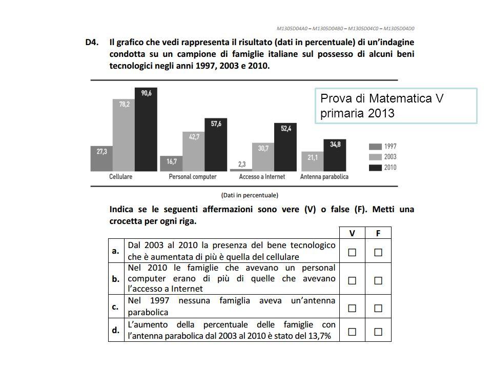 Prova di Matematica V primaria 2013