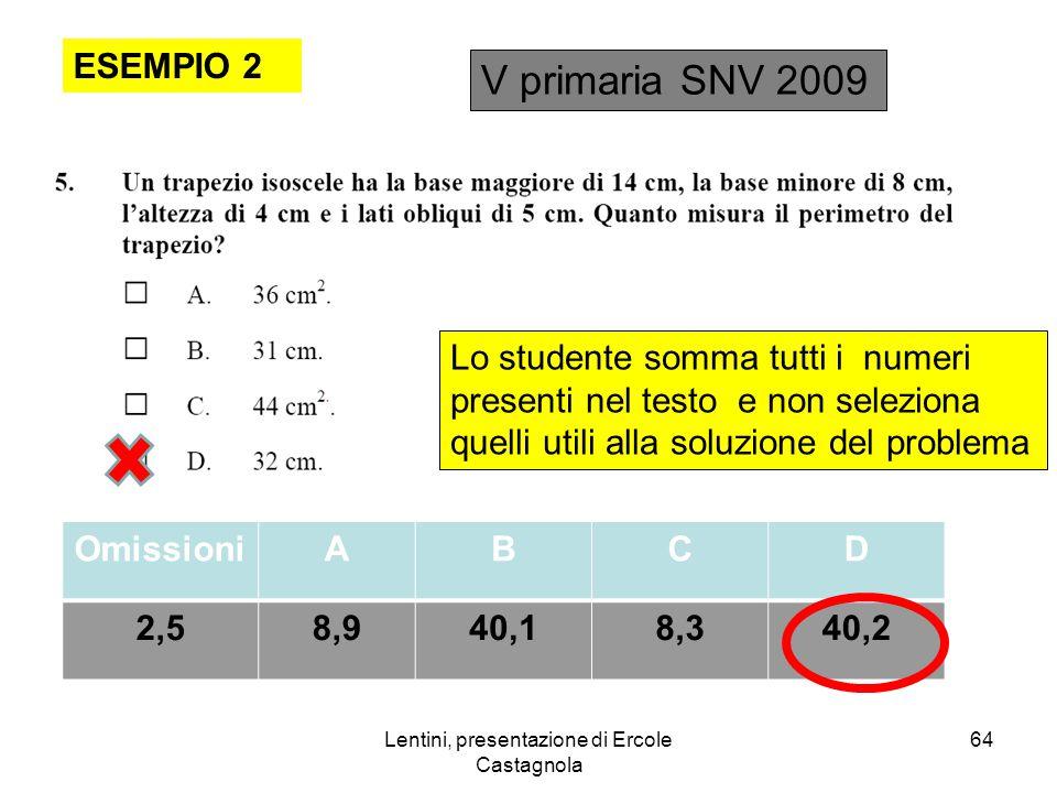 Lentini, presentazione di Ercole Castagnola ESEMPIO 2 V primaria SNV 2009 OmissioniABCD 2,58,940,18,340,2 Lo studente somma tutti i numeri presenti nel testo e non seleziona quelli utili alla soluzione del problema 64