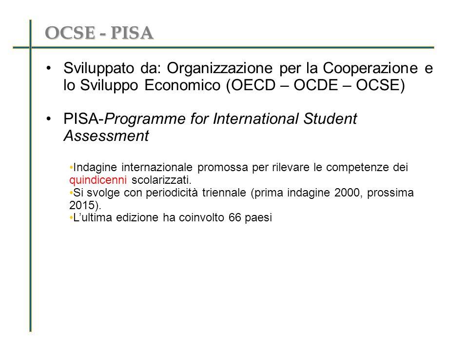 OCSE - PISA Sviluppato da: Organizzazione per la Cooperazione e lo Sviluppo Economico (OECD – OCDE – OCSE) PISA-Programme for International Student Assessment Indagine internazionale promossa per rilevare le competenze dei quindicenni scolarizzati.