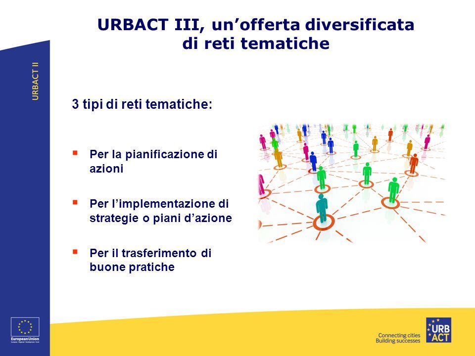 URBACT III, un'offerta diversificata di reti tematiche 3 tipi di reti tematiche:  Per la pianificazione di azioni  Per l'implementazione di strategie o piani d'azione  Per il trasferimento di buone pratiche
