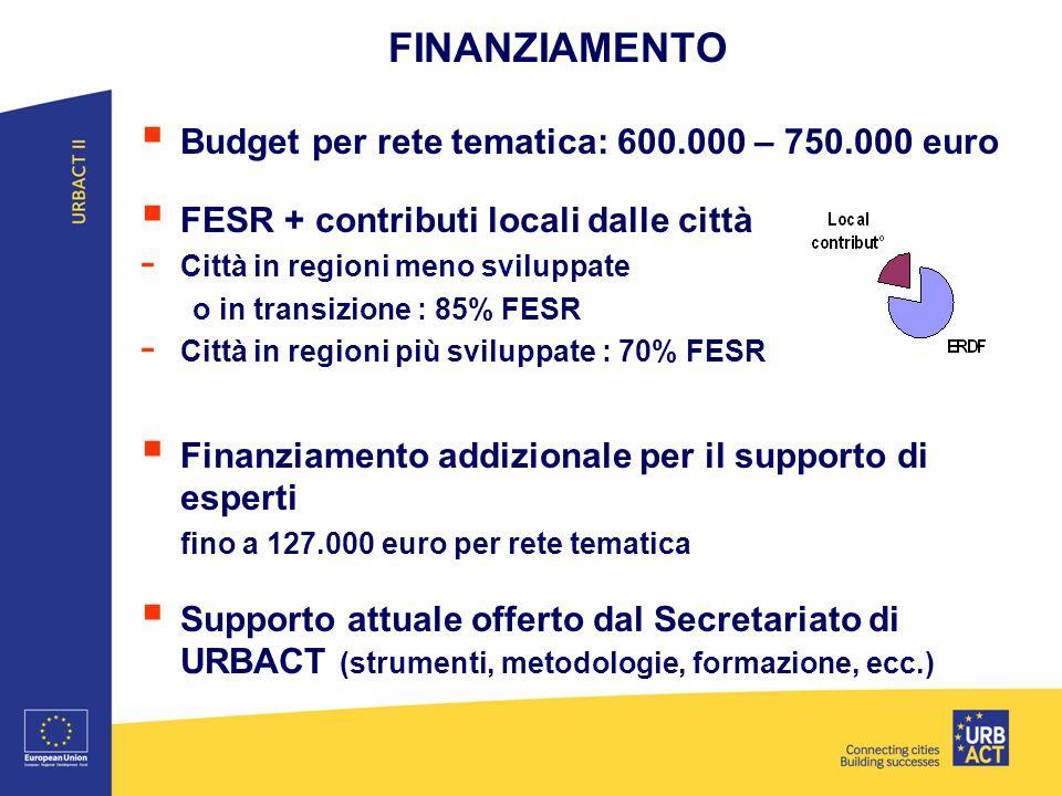 FINANZIAMENTO  Budget per rete tematica: 600.000 – 750.000 euro  FESR + contributi locali dalle città - Città in regioni meno sviluppate o in transizione : 85% FESR - Città in regioni più sviluppate : 70% FESR  Finanziamento addizionale per il supporto di esperti fino a 127.000 euro per rete tematica  Supporto attuale offerto dal Secretariato di URBACT (strumenti, metodologie, formazione, ecc.)
