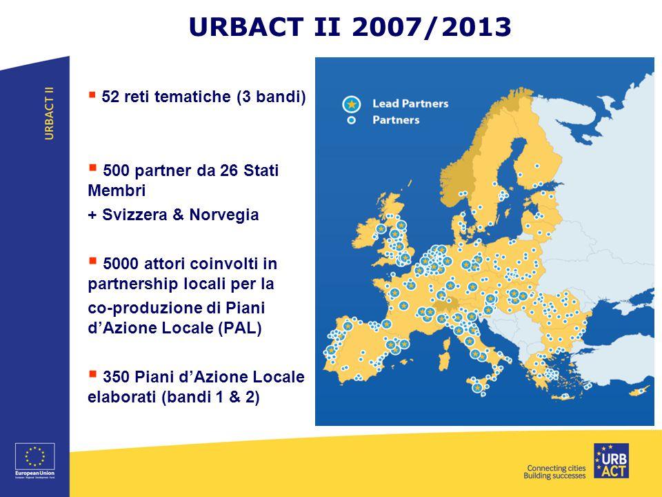 URBACT II 2007/2013  52 reti tematiche (3 bandi)  500 partner da 26 Stati Membri + Svizzera & Norvegia  5000 attori coinvolti in partnership locali per la co-produzione di Piani d'Azione Locale (PAL)  350 Piani d'Azione Locale elaborati (bandi 1 & 2)