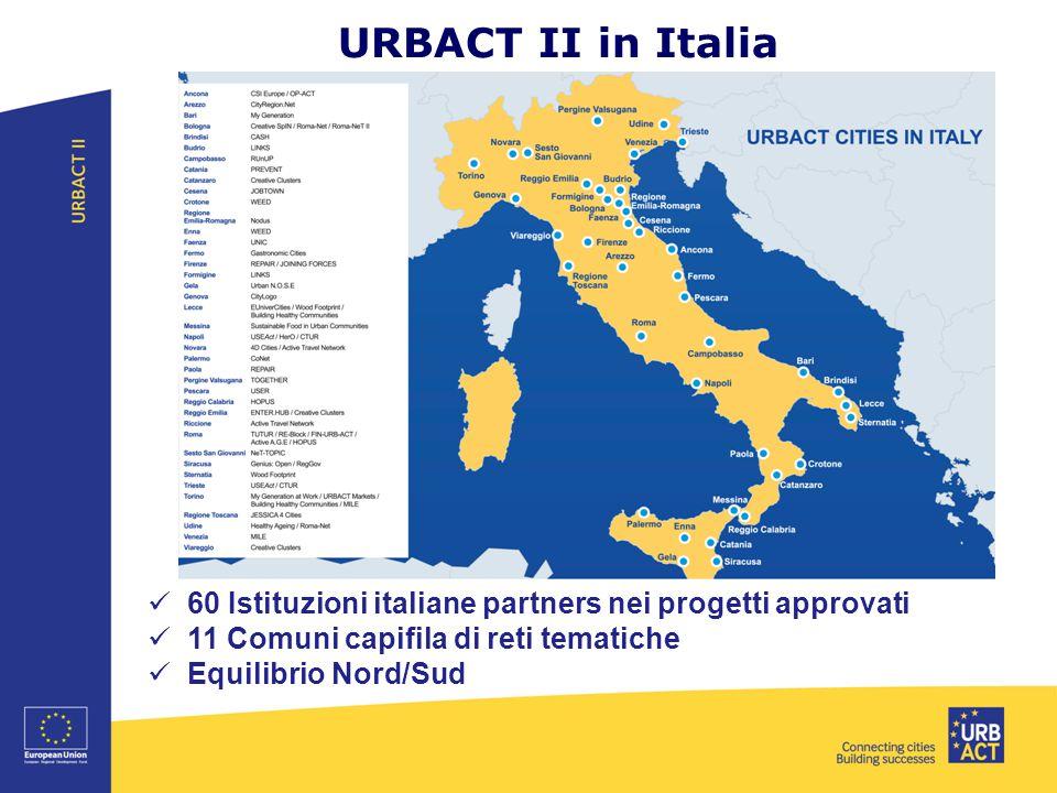 URBACT II in Italia 60 Istituzioni italiane partners nei progetti approvati 11 Comuni capifila di reti tematiche Equilibrio Nord/Sud
