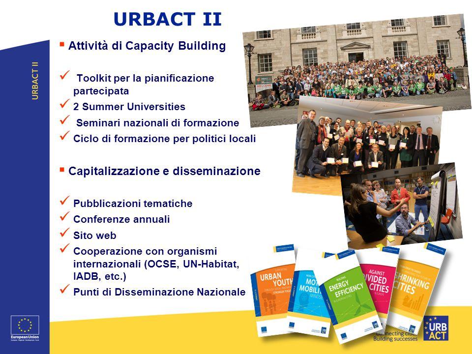 URBACT II  Attività di Capacity Building Toolkit per la pianificazione partecipata 2 Summer Universities Seminari nazionali di formazione Ciclo di fo
