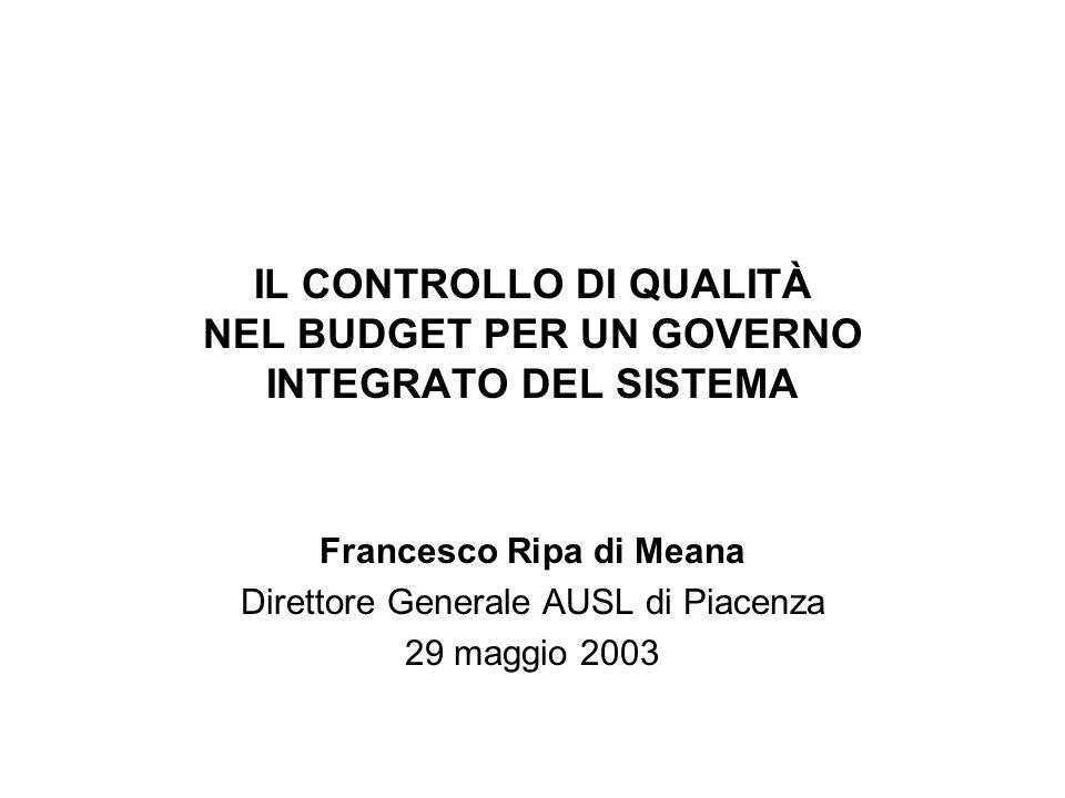 IL CONTROLLO DI QUALITÀ NEL BUDGET PER UN GOVERNO INTEGRATO DEL SISTEMA Francesco Ripa di Meana Direttore Generale AUSL di Piacenza 29 maggio 2003