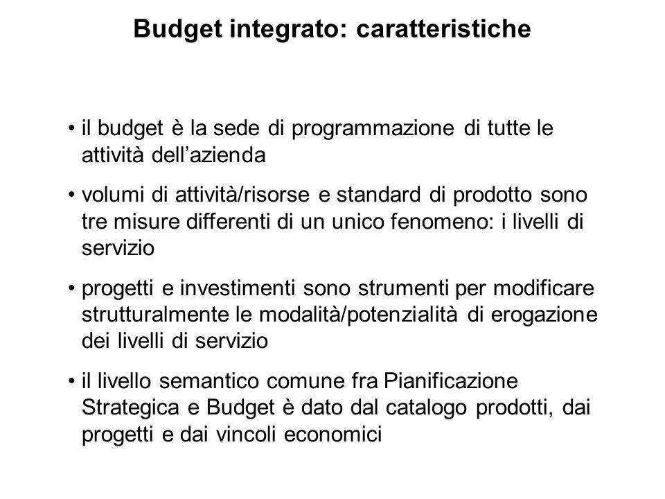 Budget integrato: caratteristiche il budget è la sede di programmazione di tutte le attività dell'azienda volumi di attività/risorse e standard di pro