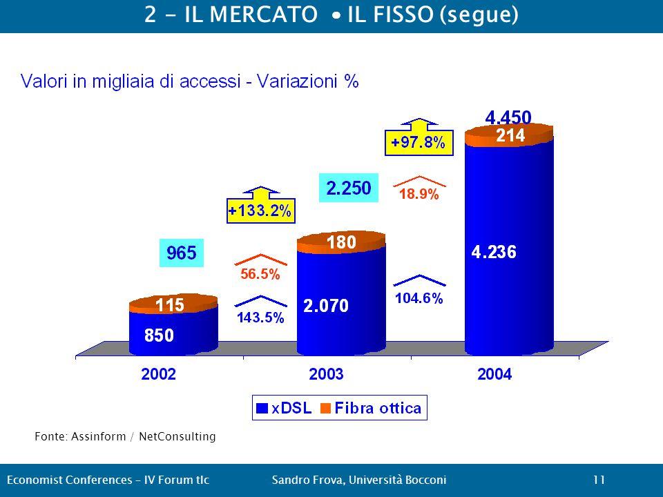 2 - IL MERCATO IL FISSO (segue) Fonte: Assinform / NetConsulting Economist Conferences – IV Forum tlcSandro Frova, Università Bocconi11