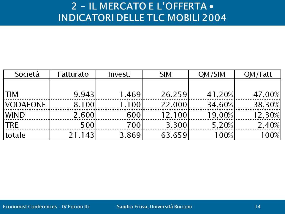 2 - IL MERCATO E L'OFFERTA INDICATORI DELLE TLC MOBILI 2004 Economist Conferences – IV Forum tlcSandro Frova, Università Bocconi14