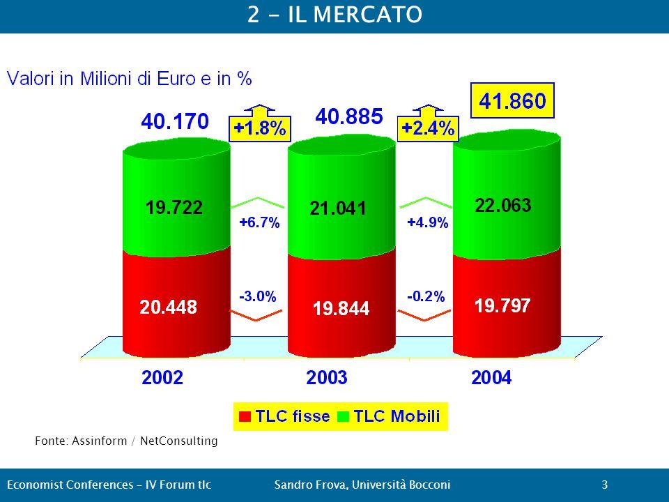 2 - IL MERCATO Fonte: Assinform / NetConsulting Economist Conferences – IV Forum tlcSandro Frova, Università Bocconi 3