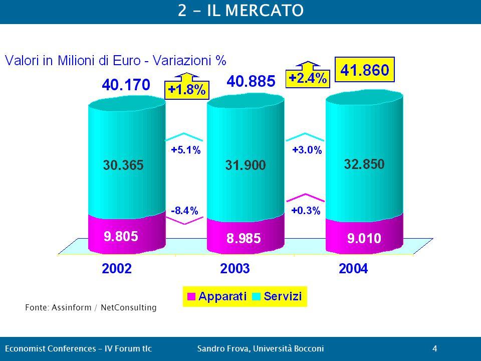 2 - IL MERCATO Fonte: Assinform / NetConsulting Economist Conferences – IV Forum tlcSandro Frova, Università Bocconi 5