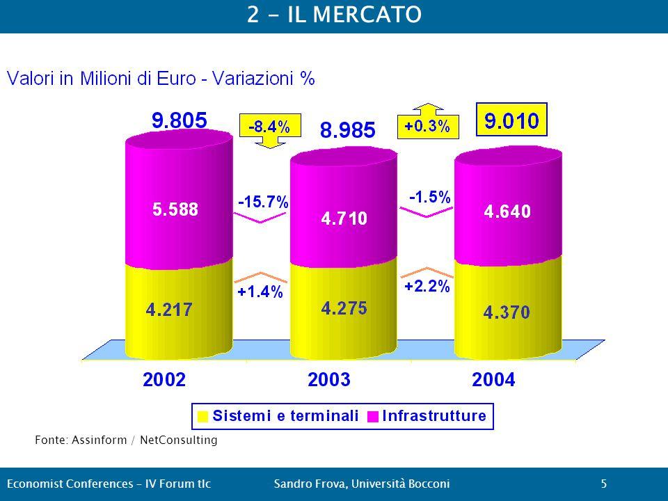 2 - IL MERCATO Fonte: Assinform / NetConsulting Economist Conferences – IV Forum tlcSandro Frova, Università Bocconi 6