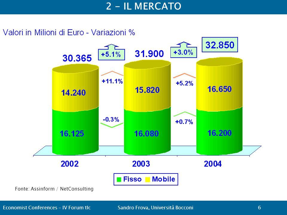 3.2 QUOTE DI MERCATO TLC FISSE Economist Conferences – IV Forum tlcSandro Frova, Università Bocconi17