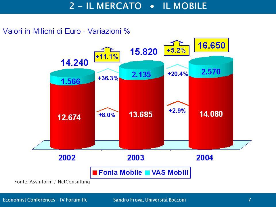 2 - IL MERCATO IL MOBILE Fonte: Assinform / NetConsulting Economist Conferences – IV Forum tlcSandro Frova, Università Bocconi 7