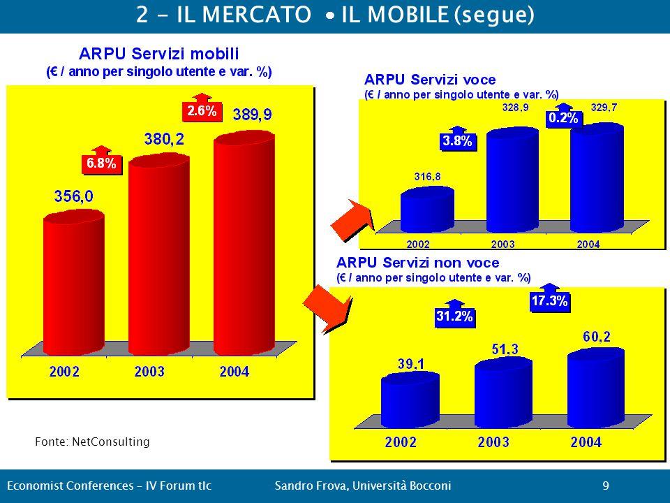 2 - IL MERCATO IL MOBILE (segue) Fonte: NetConsulting Economist Conferences – IV Forum tlcSandro Frova, Università Bocconi 9