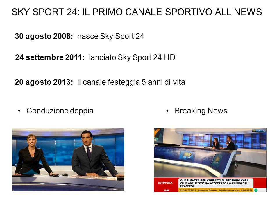SKY SPORT 24: IL PRIMO CANALE SPORTIVO ALL NEWS Conduzione doppiaBreaking News 30 agosto 2008: nasce Sky Sport 24 24 settembre 2011: lanciato Sky Sport 24 HD 20 agosto 2013: il canale festeggia 5 anni di vita