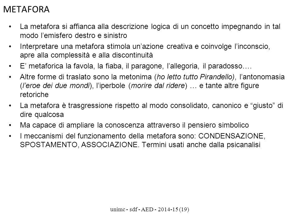 unimc - sdf - AED - 2014-15 (19) METAFORA La metafora si affianca alla descrizione logica di un concetto impegnando in tal modo l'emisfero destro e si