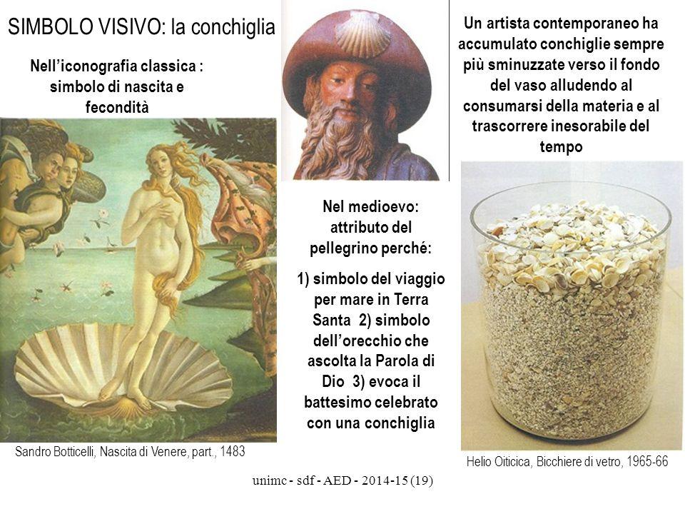 unimc - sdf - AED - 2014-15 (19) SIMBOLO VISIVO: la conchiglia Nell'iconografia classica : simbolo di nascita e fecondità Nel medioevo: attributo del