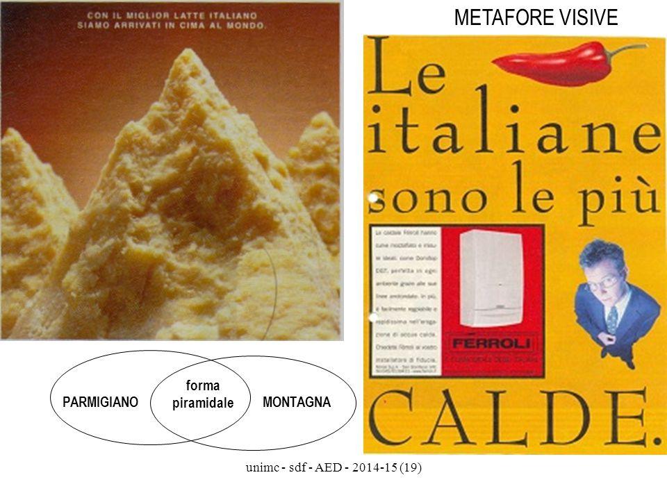unimc - sdf - AED - 2014-15 (19) METAFORE VISIVE forma piramidale MONTAGNAPARMIGIANO