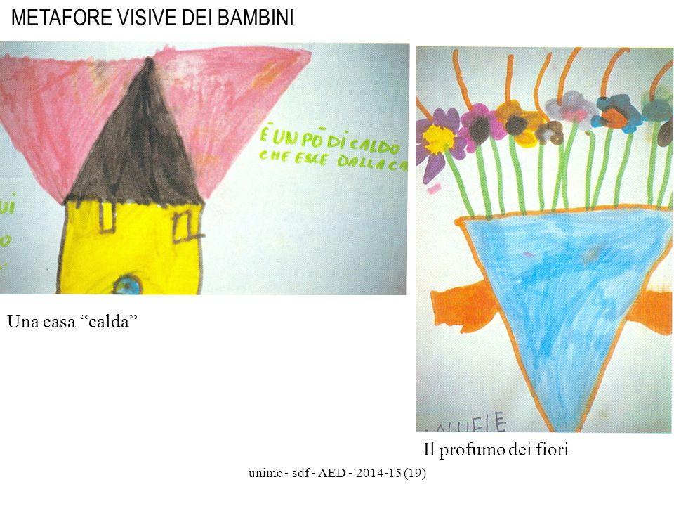 """unimc - sdf - AED - 2014-15 (19) METAFORE VISIVE DEI BAMBINI Una casa """"calda"""" Il profumo dei fiori"""