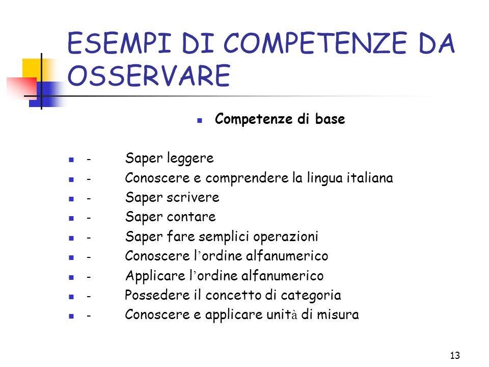 13 ESEMPI DI COMPETENZE DA OSSERVARE Competenze di base - Saper leggere - Conoscere e comprendere la lingua italiana - Saper scrivere - Saper contare