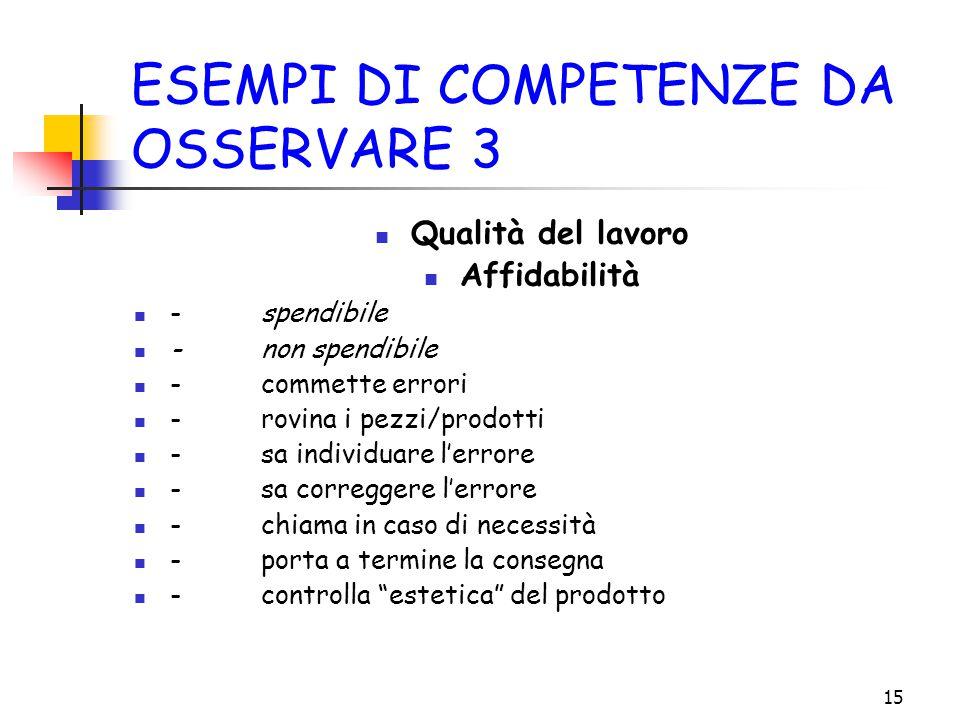 15 ESEMPI DI COMPETENZE DA OSSERVARE 3 Qualità del lavoro Affidabilità - spendibile - non spendibile - commette errori - rovina i pezzi/prodotti - sa