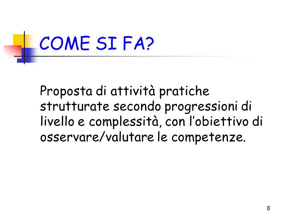8 COME SI FA? Proposta di attività pratiche strutturate secondo progressioni di livello e complessità, con l'obiettivo di osservare/valutare le compet