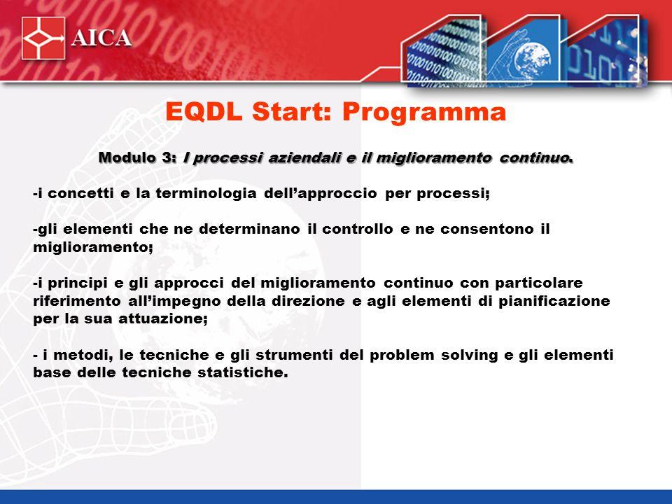 Modulo 3: I processi aziendali e il miglioramento continuo. -i concetti e la terminologia dell'approccio per processi; -gli elementi che ne determinan