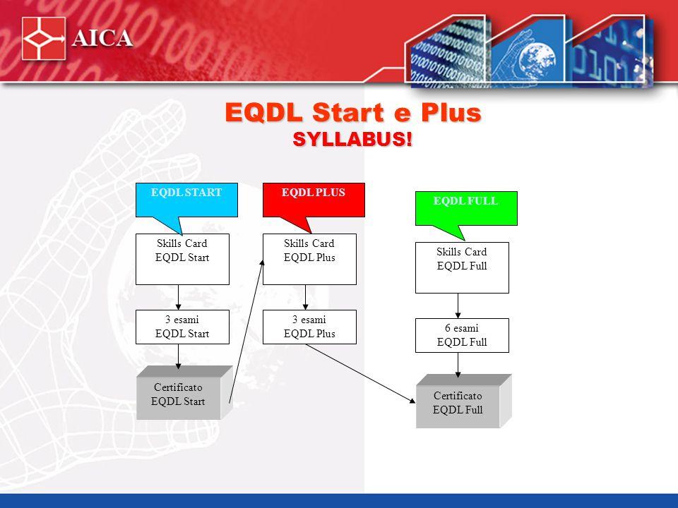 EQDL Start e Plus SYLLABUS! Skills Card EQDL Start EQDL START 3 esami EQDL Start Certificato EQDL Start Skills Card EQDL Plus EQDL PLUS 3 esami EQDL P