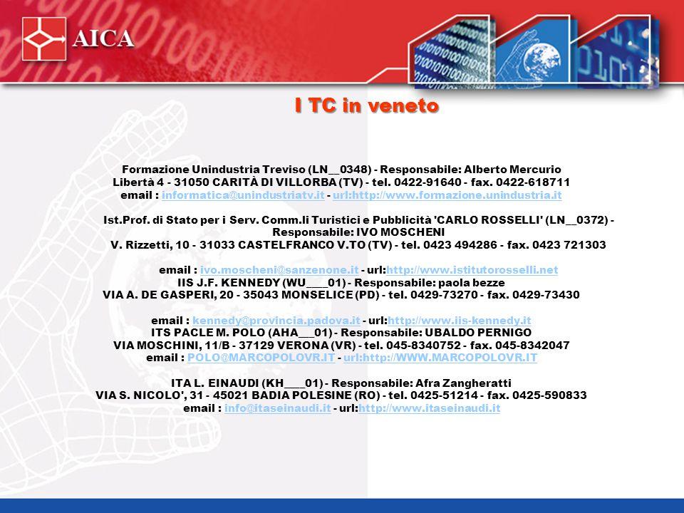 I TC in veneto Formazione Unindustria Treviso (LN__0348) - Responsabile: Alberto Mercurio Libertà 4 - 31050 CARITÀ DI VILLORBA (TV) - tel. 0422-91640
