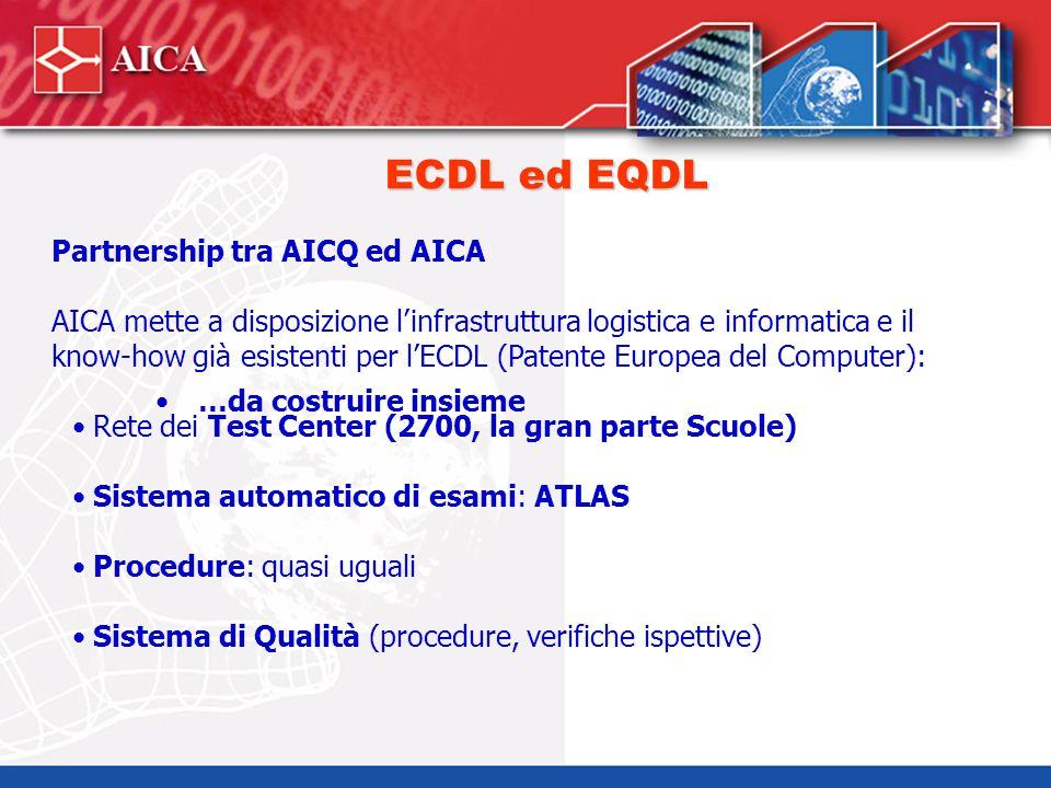 …da costruire insieme ECDL ed EQDL Partnership tra AICQ ed AICA AICA mette a disposizione l'infrastruttura logistica e informatica e il know-how già e
