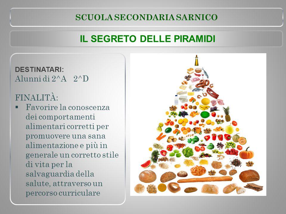 DESTINATARI: Alunni di 2^A 2^D FINALITÀ:  Favorire la conoscenza dei comportamenti alimentari corretti per promuovere una sana alimentazione e più in