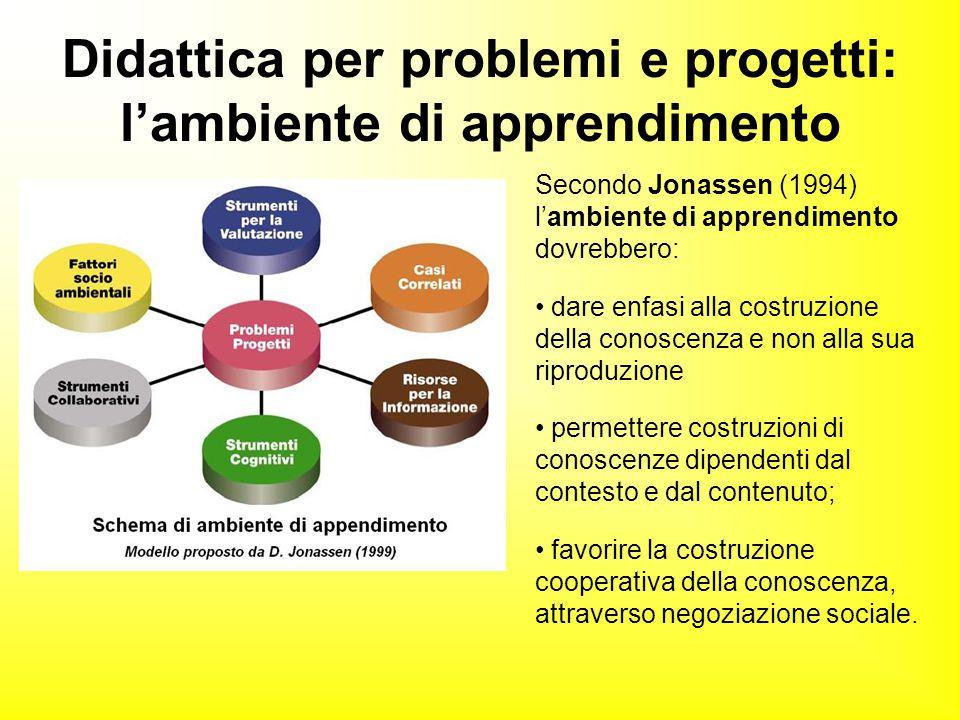 Didattica per problemi e progetti: l'ambiente di apprendimento Secondo Jonassen (1994) l'ambiente di apprendimento dovrebbero: dare enfasi alla costru