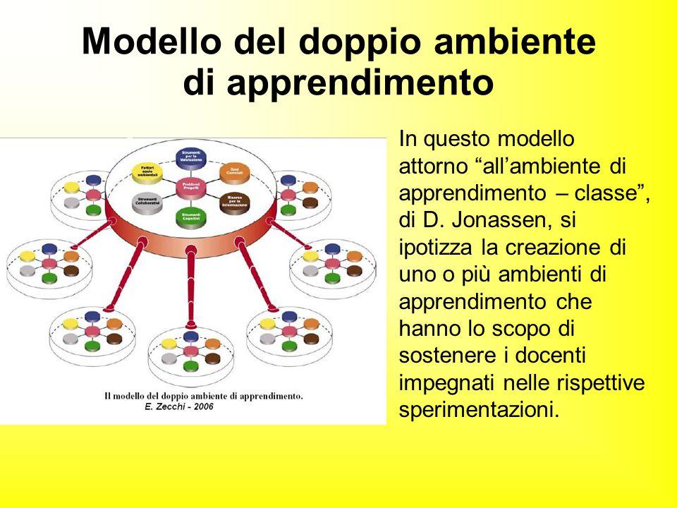 """In questo modello attorno """"all'ambiente di apprendimento – classe"""", di D. Jonassen, si ipotizza la creazione di uno o più ambienti di apprendimento ch"""