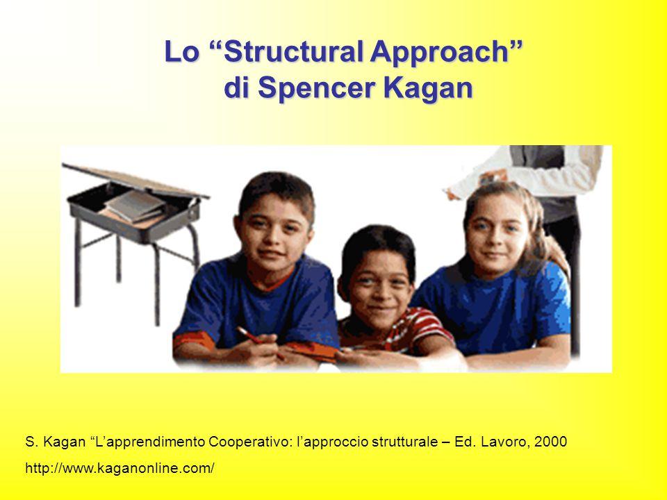 """Lo """"Structural Approach"""" di Spencer Kagan di Spencer Kagan S. Kagan """"L'apprendimento Cooperativo: l'approccio strutturale – Ed. Lavoro, 2000 http://ww"""