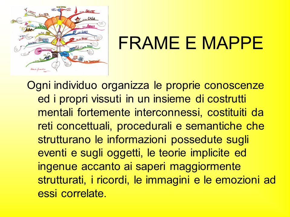 FRAME E MAPPE Ogni individuo organizza le proprie conoscenze ed i propri vissuti in un insieme di costrutti mentali fortemente interconnessi, costitui