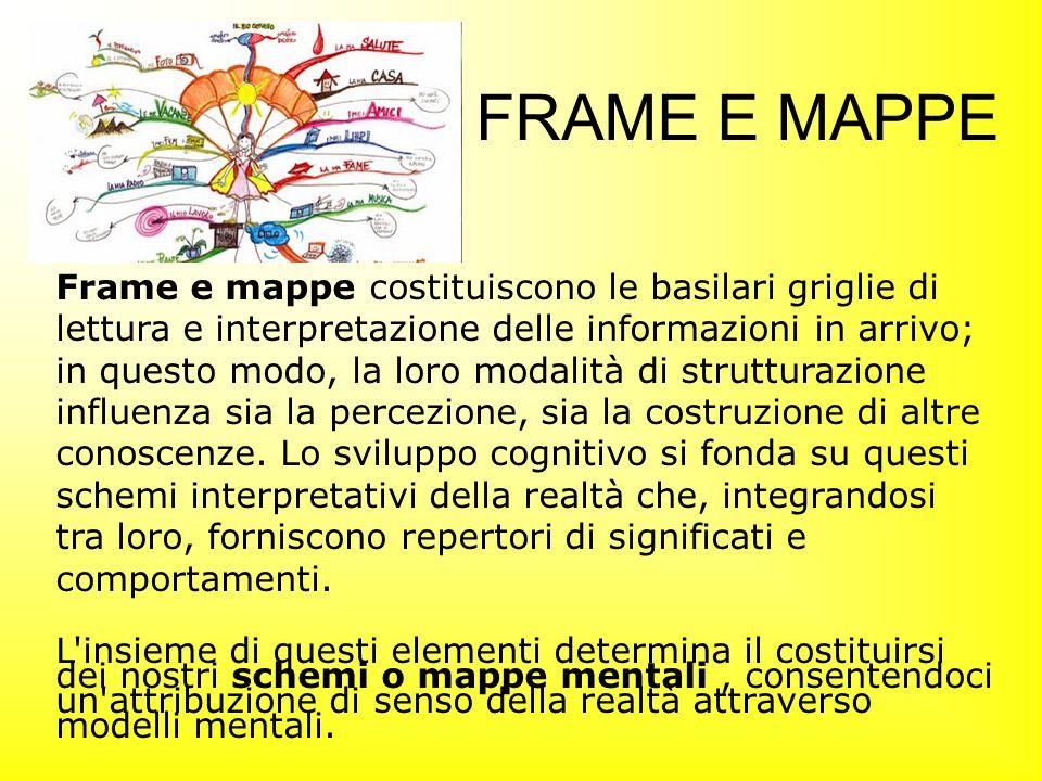 Frame e mappe costituiscono le basilari griglie di lettura e interpretazione delle informazioni in arrivo; in questo modo, la loro modalità di struttu