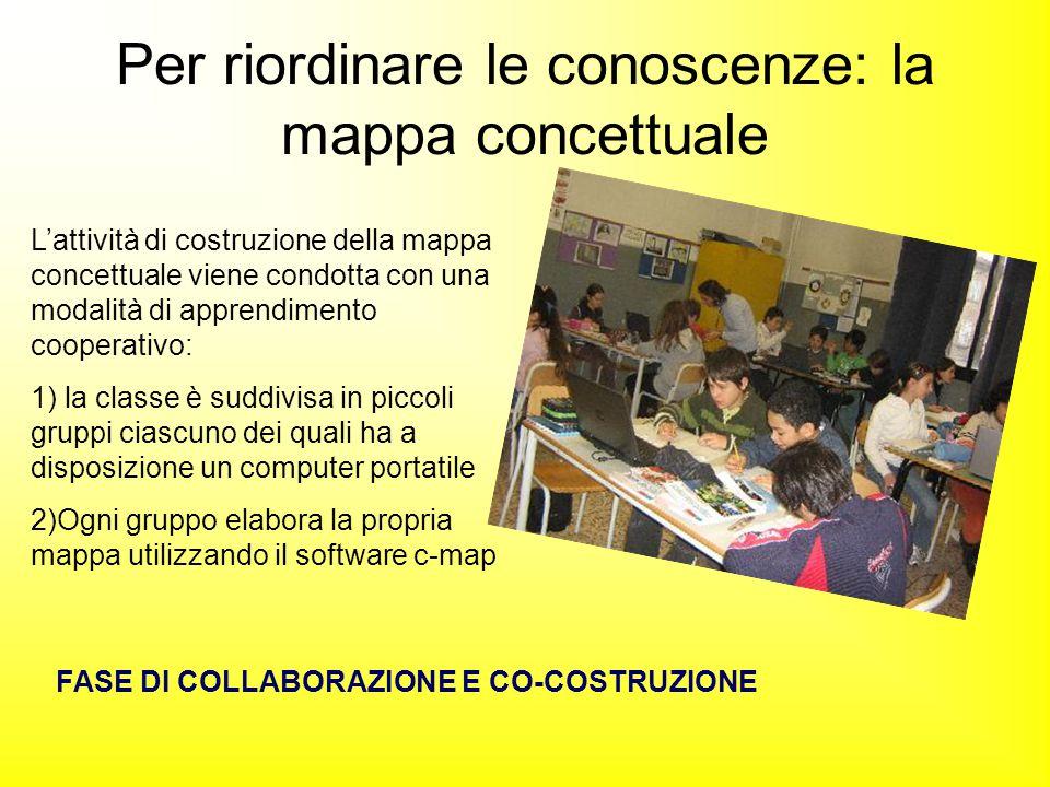 Per riordinare le conoscenze: la mappa concettuale L'attività di costruzione della mappa concettuale viene condotta con una modalità di apprendimento