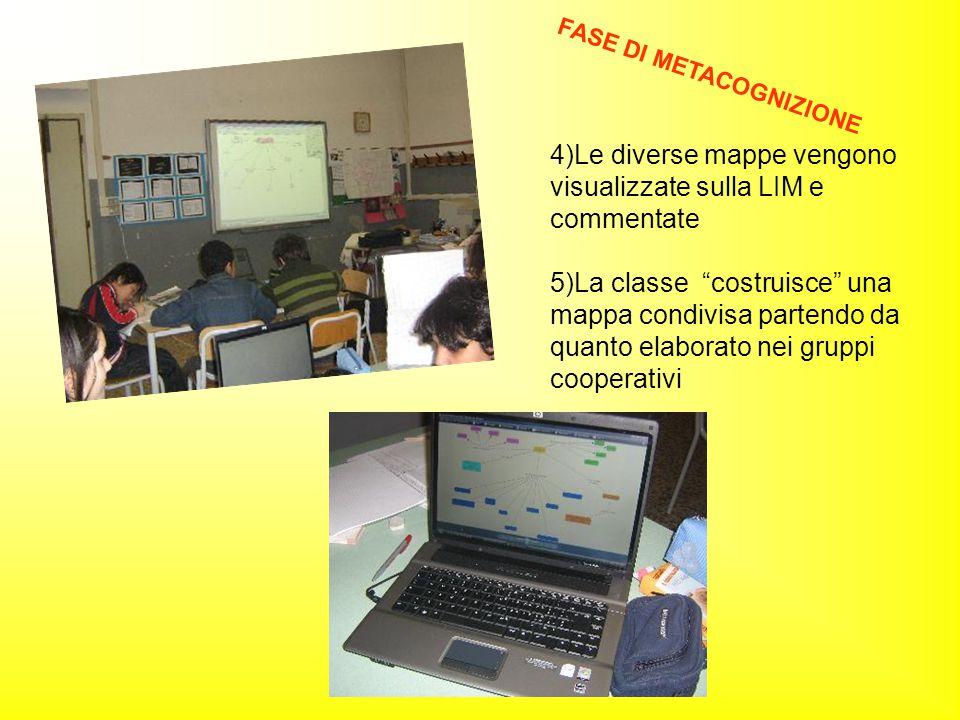 """4)Le diverse mappe vengono visualizzate sulla LIM e commentate 5)La classe """"costruisce"""" una mappa condivisa partendo da quanto elaborato nei gruppi co"""